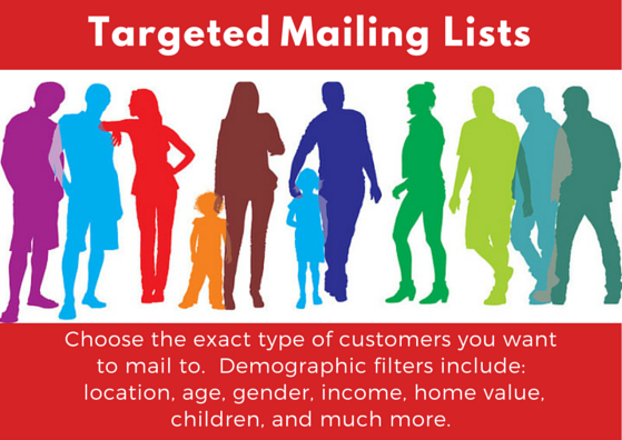 Targeted Mailing Lists North Carolina - Choose the exact type of cusotmers you want to mail to. Demographic filters include: location, age, gender, icome, home value, children and much more.