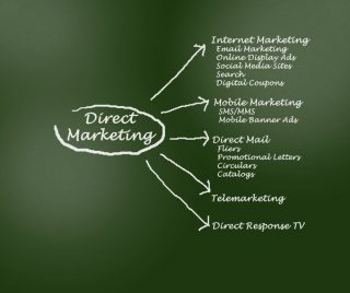 Limelight Direct Mail Marketing direct mail
